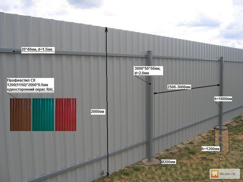Забор из профлиста пошаговая