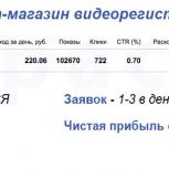Настройка рекламы Яндекс Директ, Нижний Новгород