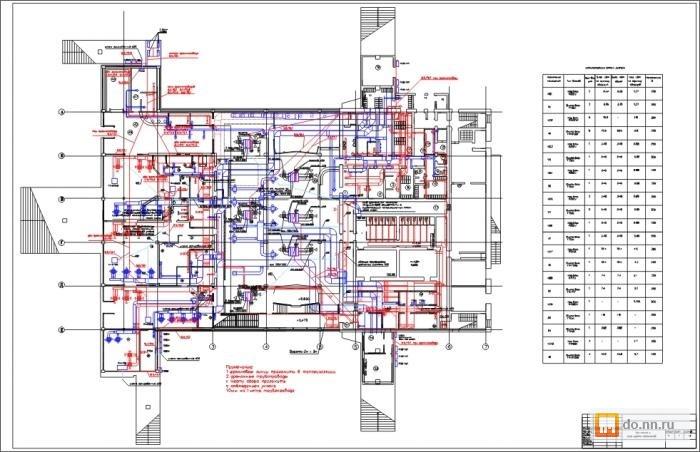 возьми разработка проектно сметной документации электрических сетей простаты