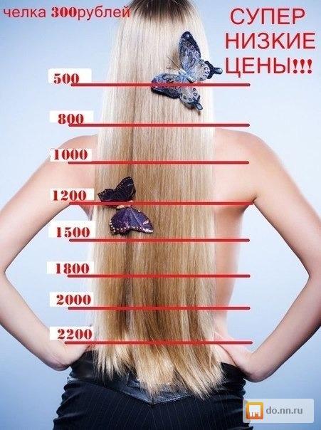Кератиновое выпрямление волос цена фото