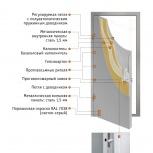 Металлические противопожарные двери серии ДП-1, Нижний Новгород