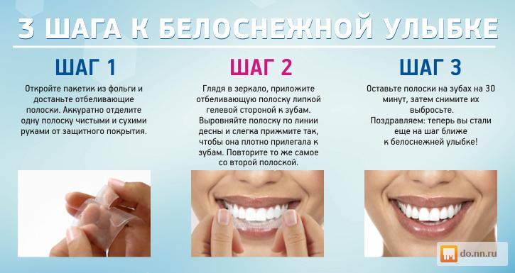 Отбеливание зубов полосками crest купить